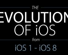 Tak sa zmenil iOS